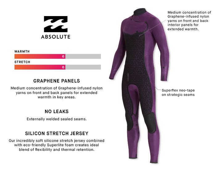 wetsuit-pdp-asset-absolute