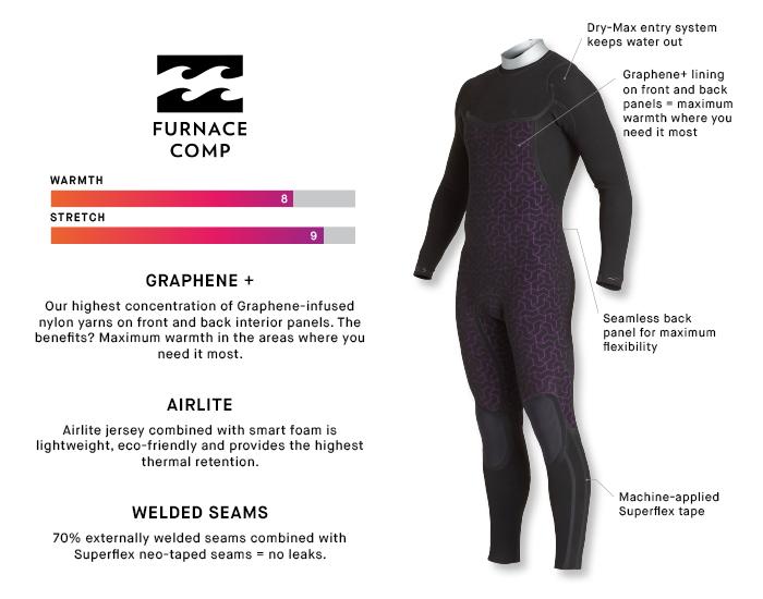 wetsuit-pdp-asset-comp