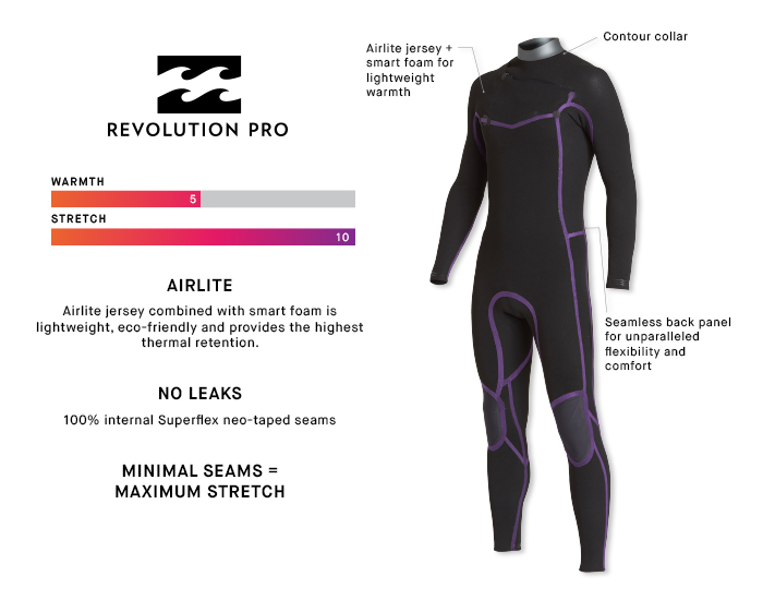 wetsuit-pdp-asset-revolution-pro