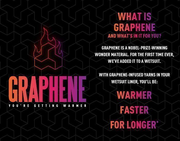 graphene-info