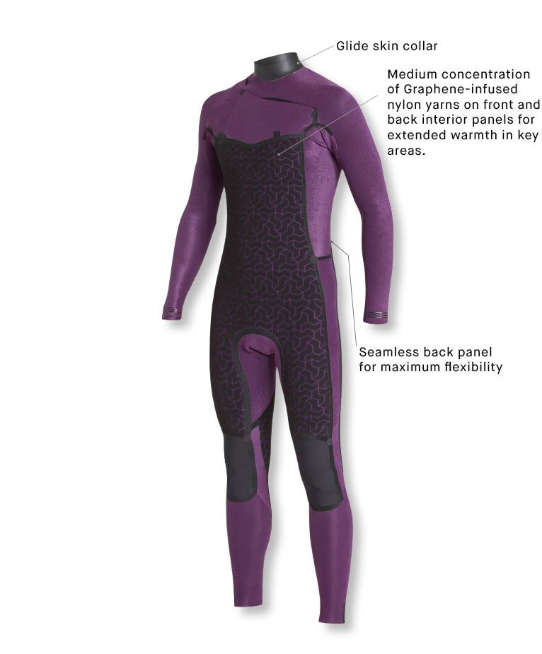 wetsuit-guide-graphene